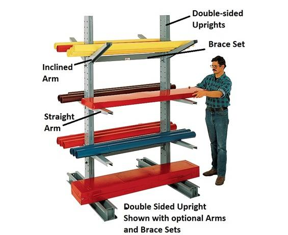 ARM FOR MEDIUM-DUTY CANTILEVER RACKS